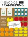 Negócios & Franchising - 2014-03-10